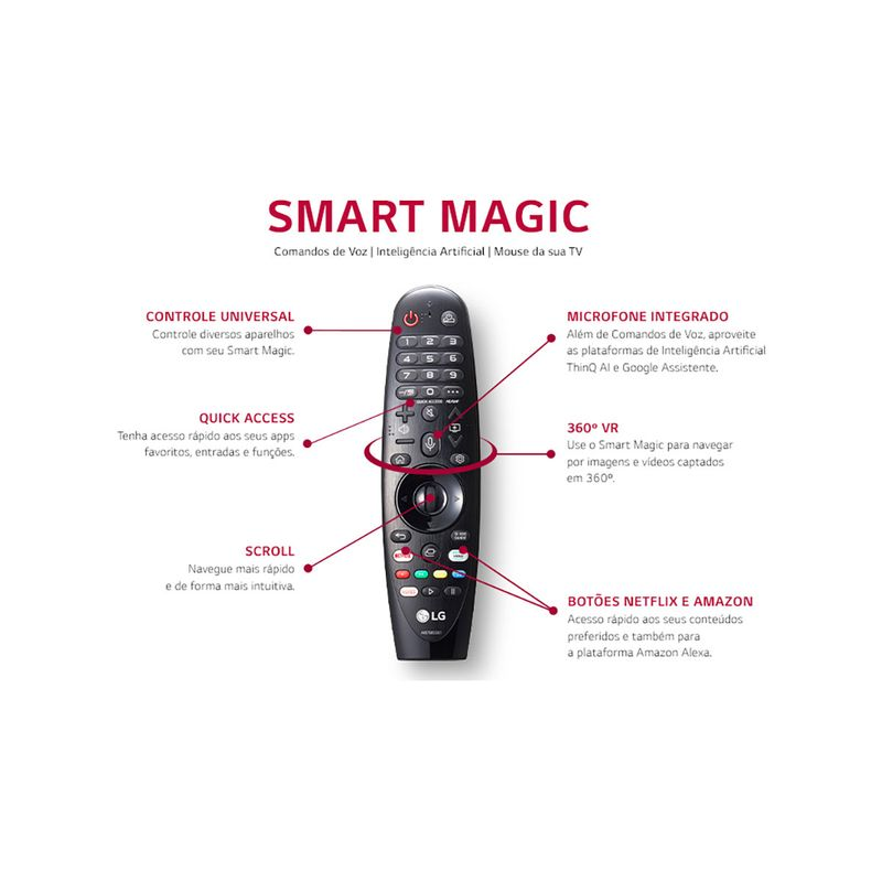 6109543_Smart-TV-NanoCell-55--LG-NANO81SNA-4K-Bluetooth-Thinq-Ai-Google-Assistant-Amazon-Alexa-Quad-Core-Processor_14_Zoom